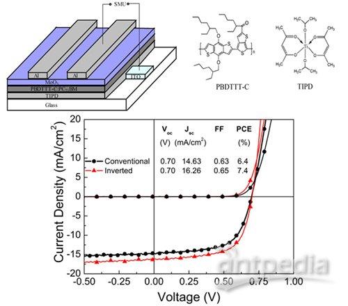 结构聚合物太阳能电池