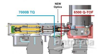 7200B Q-TOF高分辨率气质联用仪