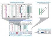 安捷倫 Cytogenomics 細胞遺傳學數據分析軟件